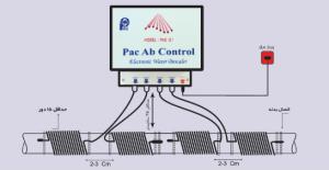 سختی گیر الکترونیکی PAC-21نمای شماتیک