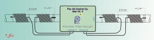 شماتیک سختی گیر الکترونیکیPAC-12